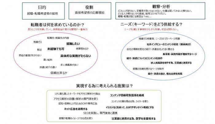 homepagetsukurikata02